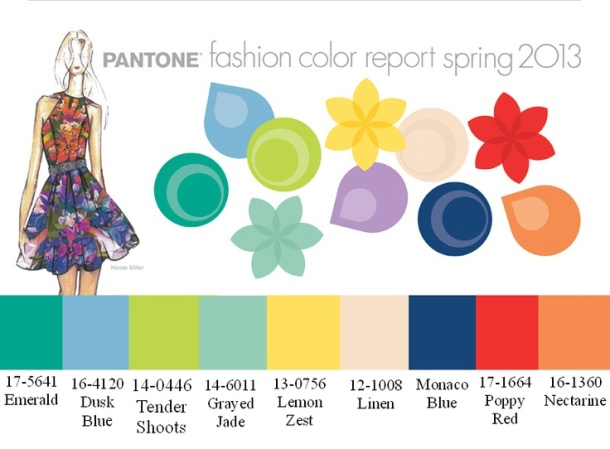 pantone color trends spring 2013